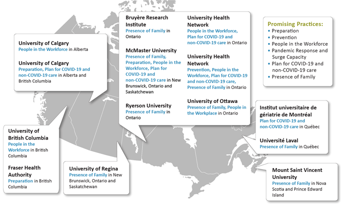 An image of a map of Canada showing the location of the 14 Implementation Science Teams.